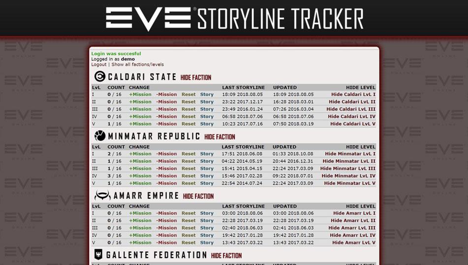 EVE Storyline Tracker